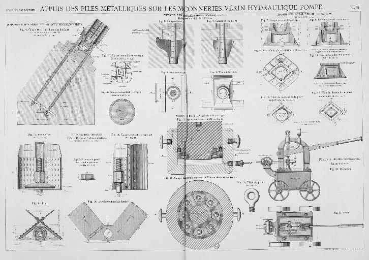 Histoires de vérins hydrauliques